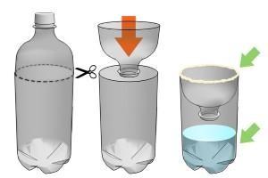 Trampas de botella de refresco